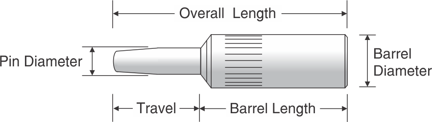 Aluminum Retractable Guide Pin - Tapared - Dimensions
