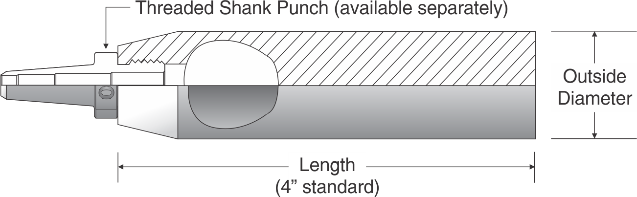 Threaded Shank Handle Dimensions
