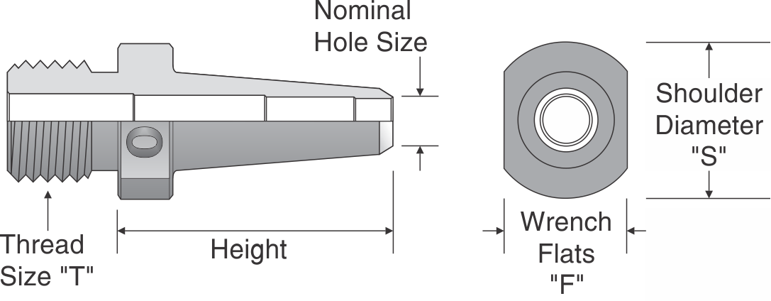 Threaded Shank Tube Punch Dimensions